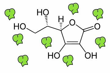 באילו מוצרים מסחריים יש הכי הרבה ויטמין C?