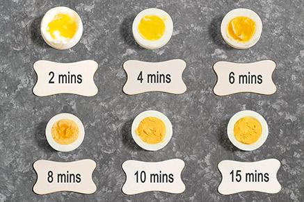 ביצה רכה או קשה: איך אתם אוהבים את הביצה המבושלת שלכם?