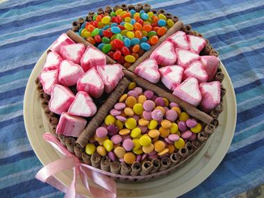 עוגת יום הולדת לילדים